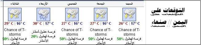 المتابعة اليومية للطقس في العالم العربي من 16 / 8 / وحتى 19 / 8 / 2009 م - صفحة 5 25088_01250544573