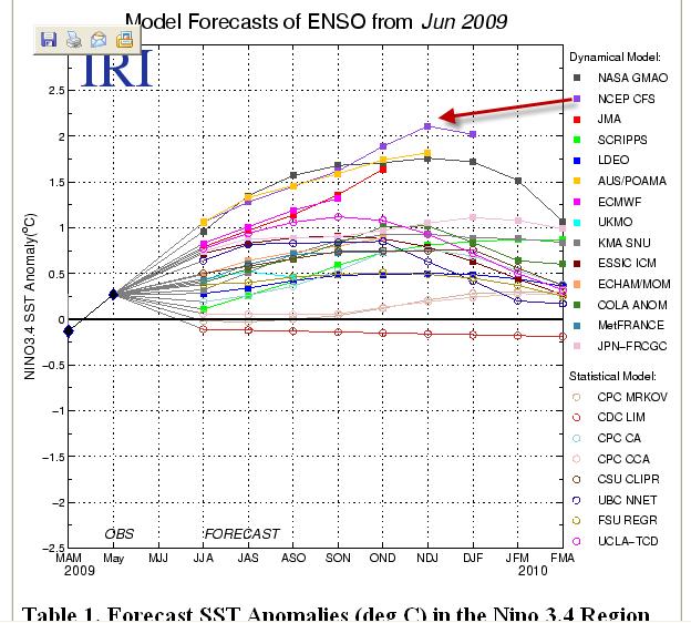 نينيو المحيط الهادي والمحيط الهندي 2009-2010 القادم بإذن الله ( فيضانات . حر . جفاف ) متوقع حول العالم 93_11245784902