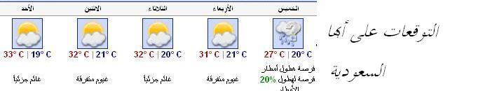 المتابعة اليومية للطقس في العالم العربي من 16 / 8 / وحتى 19 / 8 / 2009 م 25088_01250368860